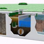 ¿Cómo opera una planta de tratamiento de aguas residuales?